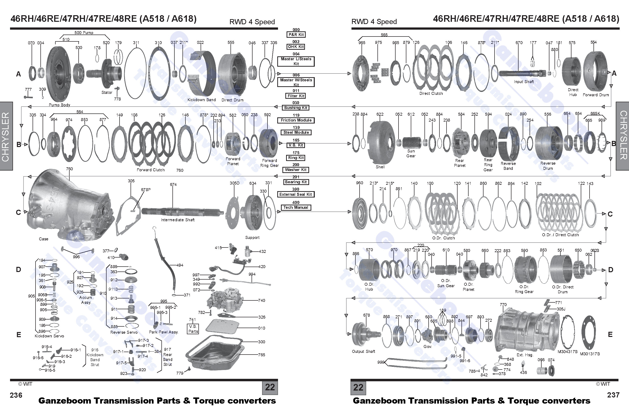 Chrysler Ganzeboom A606 42le Transmission Wiring Diagram A518 46re